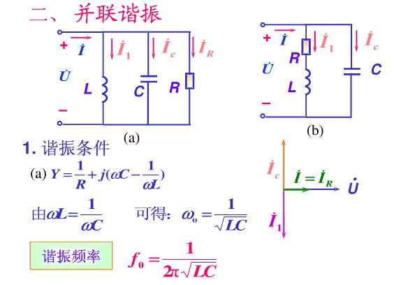 串联谐振和并联谐振电路的区别